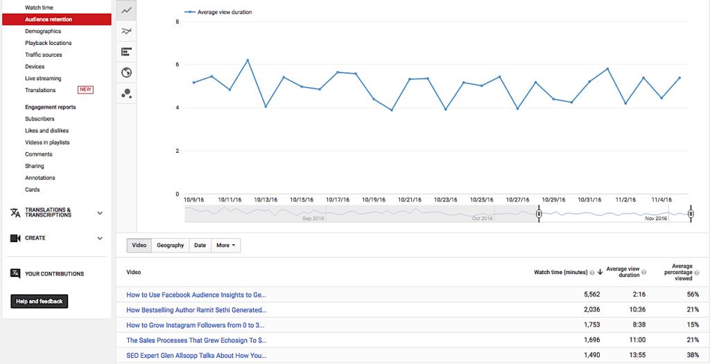 How to - YouTube Analytics